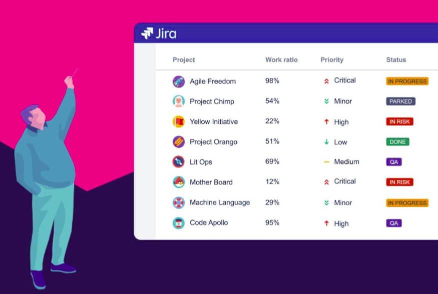 Phần mềm quản lý công việc Jira Software